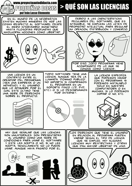 Licencias software