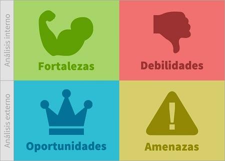 analisis_dafo