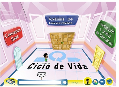 ciclo-de-vida-software